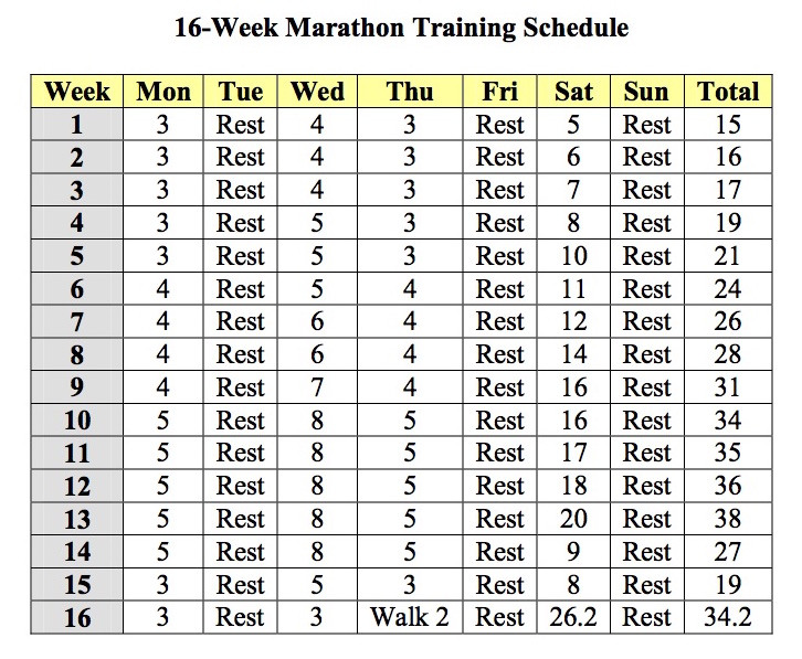 16weekmarathonschedule