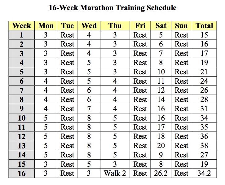16weekmarathonschedule