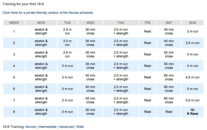 Hal Higdon 10k Training Schedule