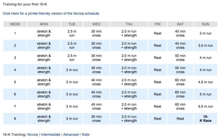 Hal Higdon 10k Training Schedule